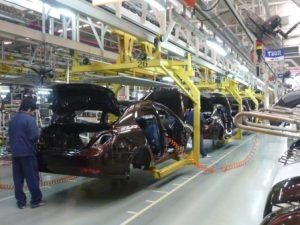 Auto Industrija u 2020-oj godini
